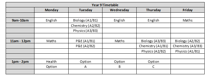 Y9 timetable 6 May