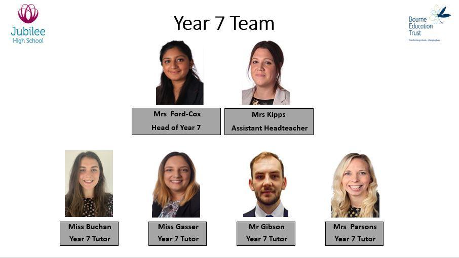 Team Year 7